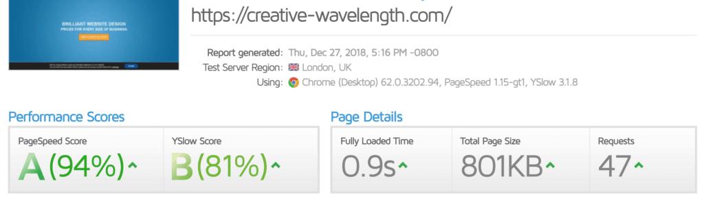 Web Page Speed Test GTMetrix